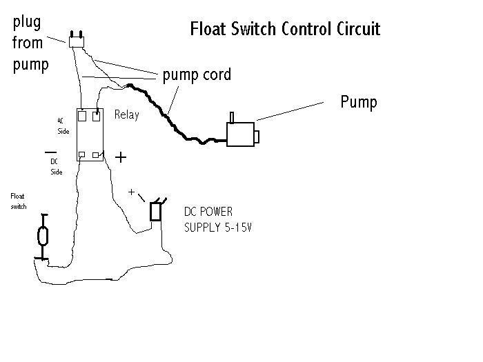 Sloenoid Wiring Diagram Dpdt Relay Float