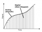 analog_digital.png