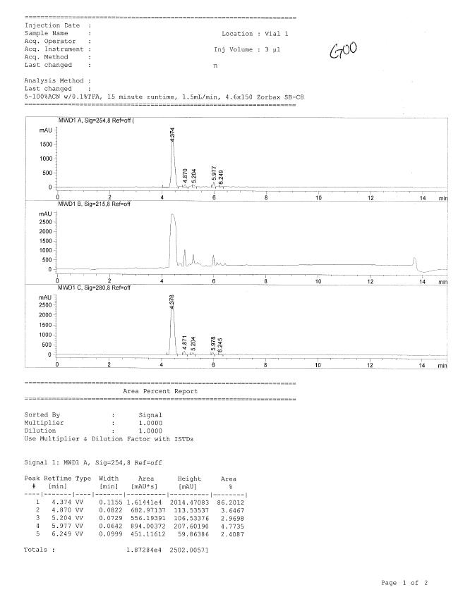 False Mimosa Hostilis Being Sold? - DMT Spice - Mycotopia