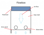 Flowbox.png