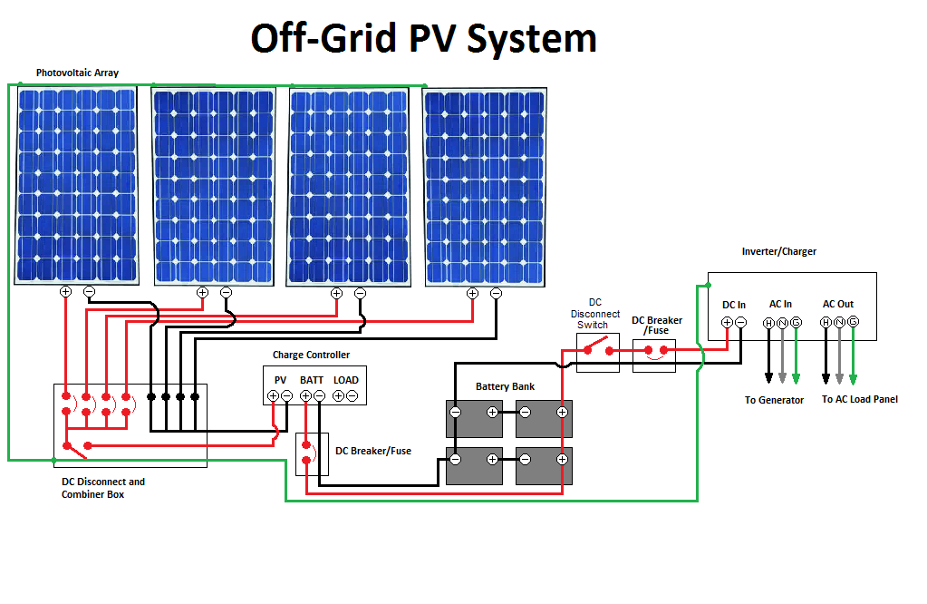 Solar Pv Systems Backup Power Ups Systems: Building A Solar Setup This Year YIPPY!!!!!!