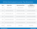 TAX BRACKETS.png