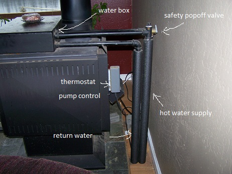 ... garage. woodstove.jpg - Heating Your Home And Water In The Winter With Wood. - Back To The